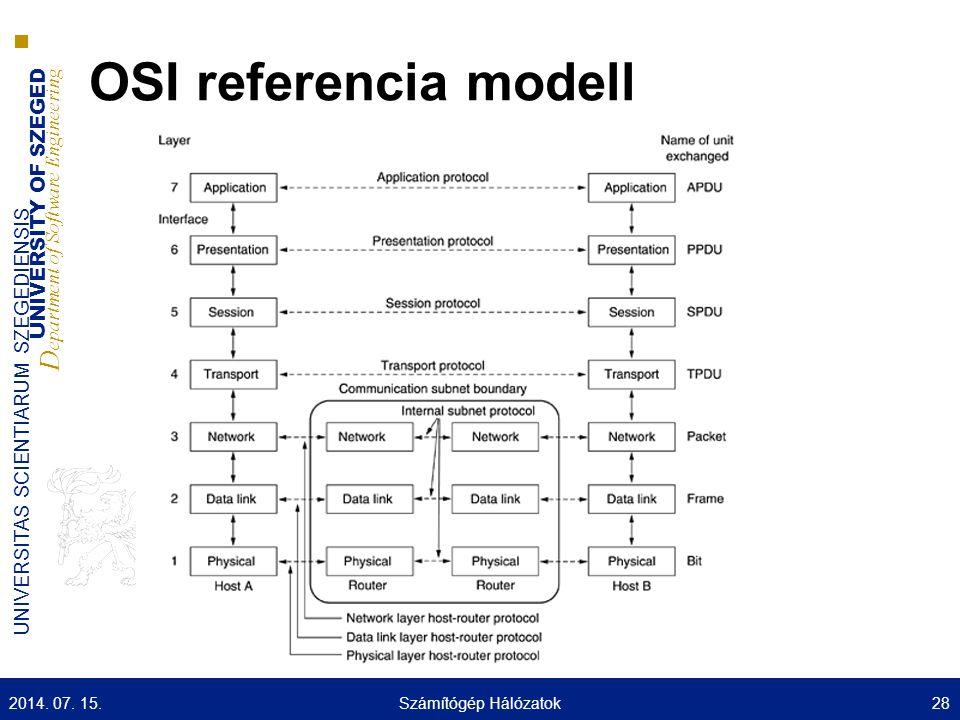 UNIVERSITY OF SZEGED D epartment of Software Engineering UNIVERSITAS SCIENTIARUM SZEGEDIENSIS OSI referencia modell 2014.