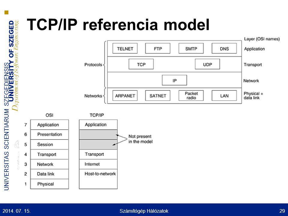 UNIVERSITY OF SZEGED D epartment of Software Engineering UNIVERSITAS SCIENTIARUM SZEGEDIENSIS TCP/IP referencia model 2014. 07. 15.Számítógép Hálózato