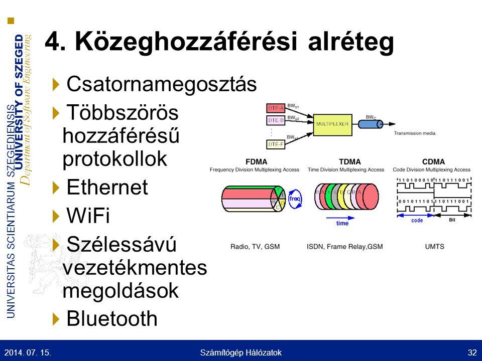 UNIVERSITY OF SZEGED D epartment of Software Engineering UNIVERSITAS SCIENTIARUM SZEGEDIENSIS 4. Közeghozzáférési alréteg  Csatornamegosztás  Többsz