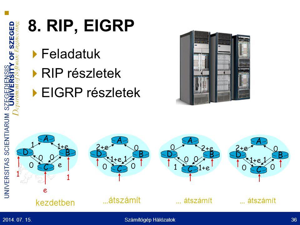 UNIVERSITY OF SZEGED D epartment of Software Engineering UNIVERSITAS SCIENTIARUM SZEGEDIENSIS 8. RIP, EIGRP  Feladatuk  RIP részletek  EIGRP részle