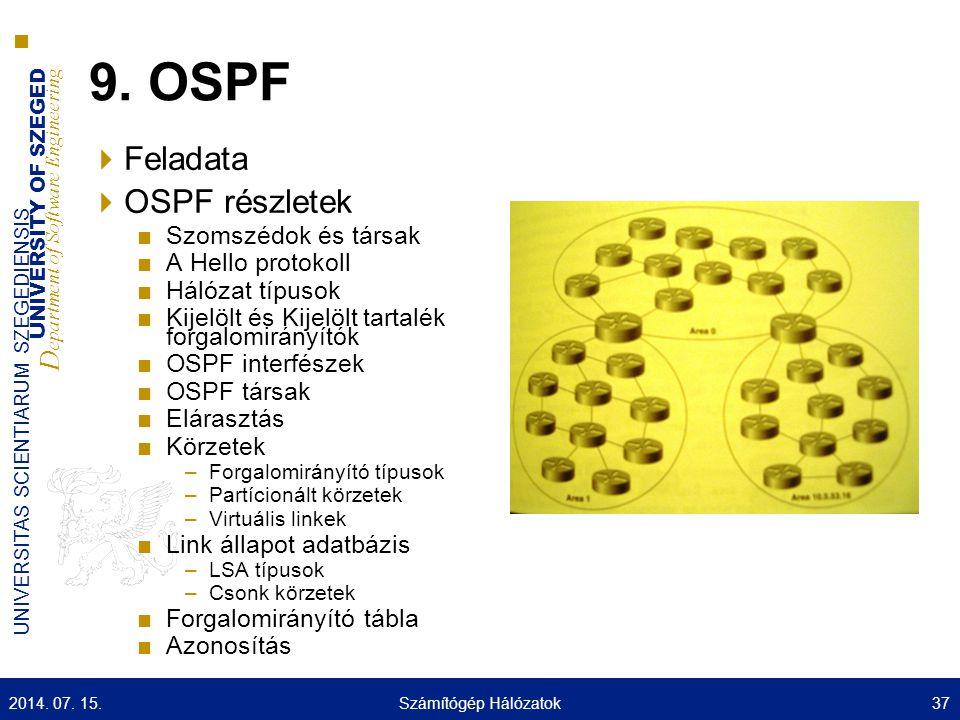 UNIVERSITY OF SZEGED D epartment of Software Engineering UNIVERSITAS SCIENTIARUM SZEGEDIENSIS 9. OSPF  Feladata  OSPF részletek ■Szomszédok és társa