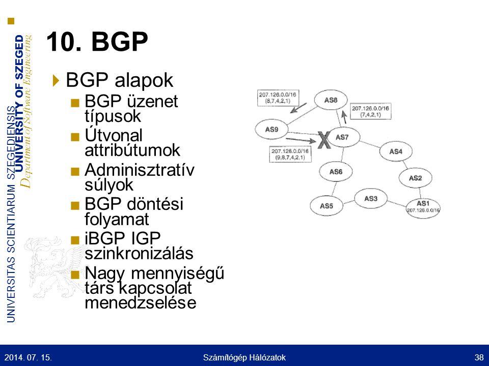 UNIVERSITY OF SZEGED D epartment of Software Engineering UNIVERSITAS SCIENTIARUM SZEGEDIENSIS 10. BGP  BGP alapok ■BGP üzenet típusok ■Útvonal attrib