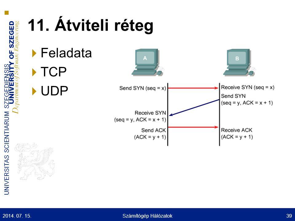 UNIVERSITY OF SZEGED D epartment of Software Engineering UNIVERSITAS SCIENTIARUM SZEGEDIENSIS 11. Átviteli réteg  Feladata  TCP  UDP 2014. 07. 15.S