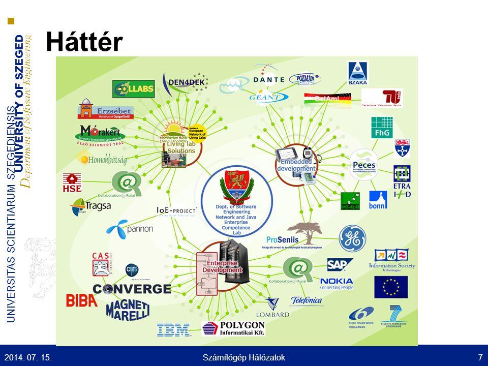 UNIVERSITY OF SZEGED D epartment of Software Engineering UNIVERSITAS SCIENTIARUM SZEGEDIENSIS Háttér 2014. 07. 15.7Számítógép Hálózatok