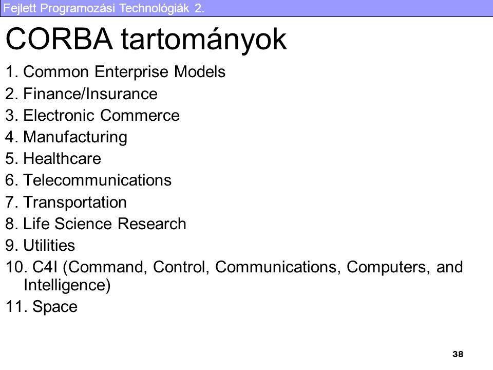 Fejlett Programozási Technológiák 2. 38 CORBA tartományok 1.