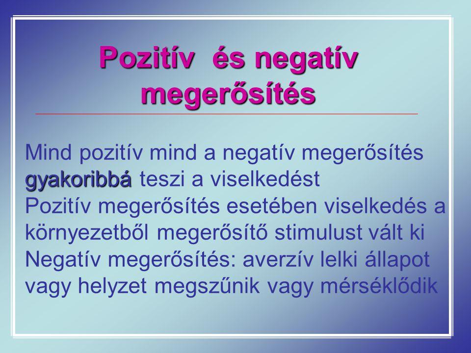 Pozitív és negatív megerősítés gyakoribbá Mind pozitív mind a negatív megerősítés gyakoribbá teszi a viselkedést Pozitív megerősítés esetében viselkedés a környezetből megerősítő stimulust vált ki Negatív megerősítés: averzív lelki állapot vagy helyzet megszűnik vagy mérséklődik