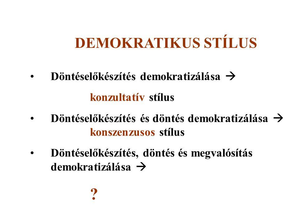 DEMOKRATIKUS STÍLUS Döntéselőkészítés demokratizálása  konzultatív stílus Döntéselőkészítés és döntés demokratizálása  konszenzusos stílus Döntéselő