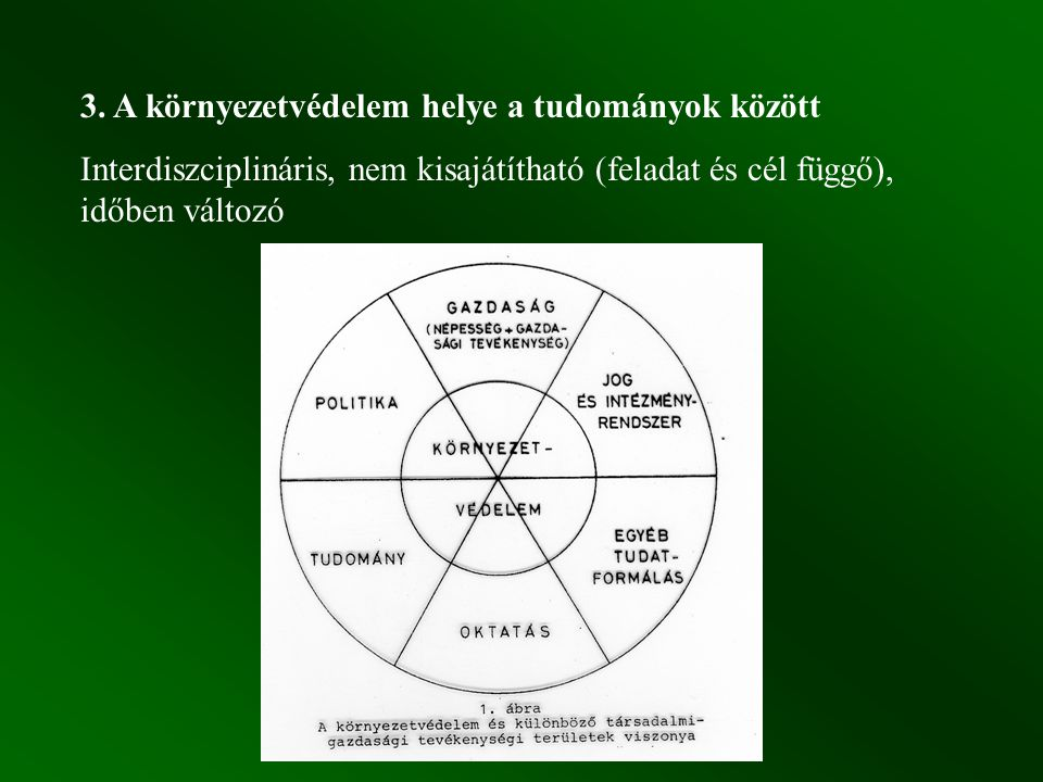 3. A környezetvédelem helye a tudományok között Interdiszciplináris, nem kisajátítható (feladat és cél függő), időben változó