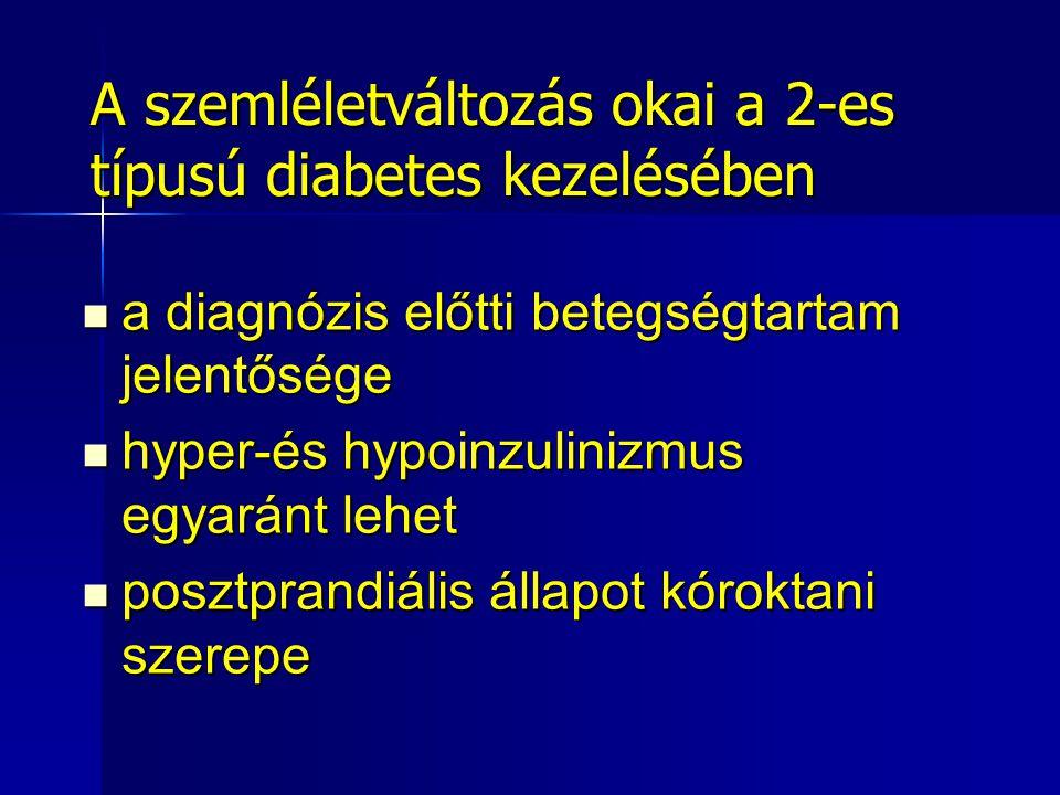 A szemléletváltozás okai a 2-es típusú diabetes kezelésében a diagnózis előtti betegségtartam jelentősége a diagnózis előtti betegségtartam jelentősége hyper-és hypoinzulinizmus egyaránt lehet hyper-és hypoinzulinizmus egyaránt lehet posztprandiális állapot kóroktani szerepe posztprandiális állapot kóroktani szerepe