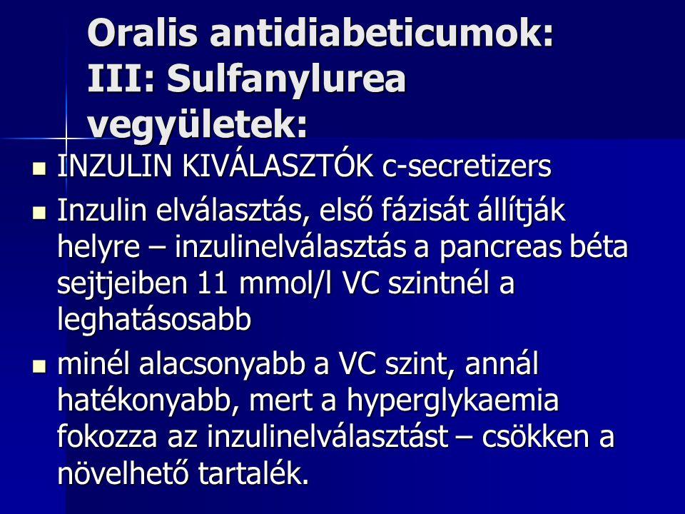 Oralis antidiabeticumok: III: Sulfanylurea vegyületek: INZULIN KIVÁLASZTÓK c-secretizers INZULIN KIVÁLASZTÓK c-secretizers Inzulin elválasztás, első fázisát állítják helyre – inzulinelválasztás a pancreas béta sejtjeiben 11 mmol/l VC szintnél a leghatásosabb Inzulin elválasztás, első fázisát állítják helyre – inzulinelválasztás a pancreas béta sejtjeiben 11 mmol/l VC szintnél a leghatásosabb minél alacsonyabb a VC szint, annál hatékonyabb, mert a hyperglykaemia fokozza az inzulinelválasztást – csökken a növelhető tartalék.