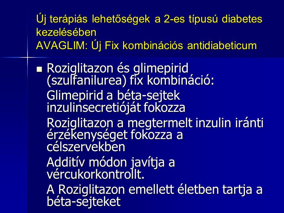 Új terápiás lehetőségek a 2-es típusú diabetes kezelésében AVAGLIM: Új Fix kombinációs antidiabeticum Roziglitazon és glimepirid (szulfanilurea) fix kombináció: Roziglitazon és glimepirid (szulfanilurea) fix kombináció: Glimepirid a béta-sejtek inzulinsecretióját fokozza Roziglitazon a megtermelt inzulin iránti érzékenységet fokozza a célszervekben Additív módon javítja a vércukorkontrollt.