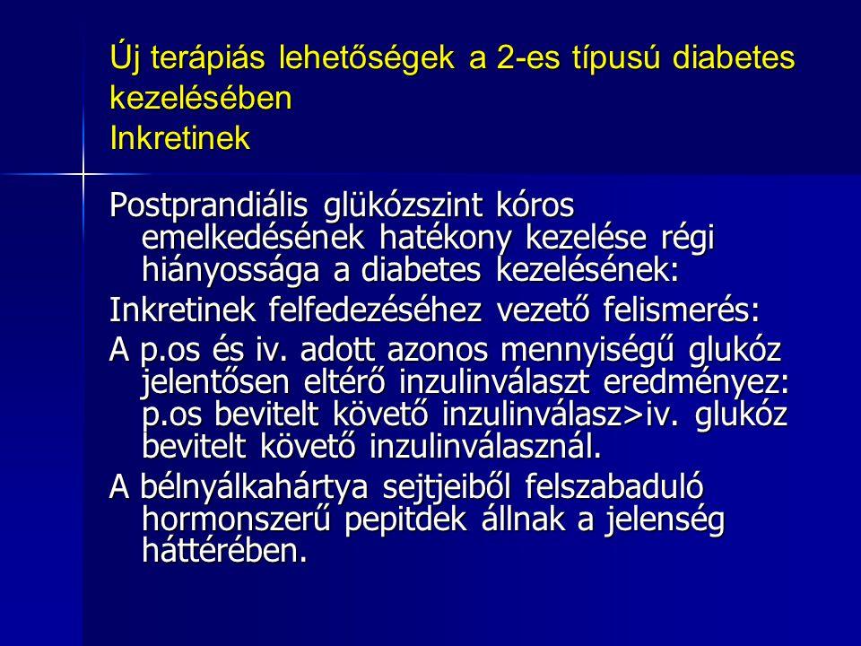 Új terápiás lehetőségek a 2-es típusú diabetes kezelésében Inkretinek Postprandiális glükózszint kóros emelkedésének hatékony kezelése régi hiányossága a diabetes kezelésének: Inkretinek felfedezéséhez vezető felismerés: A p.os és iv.