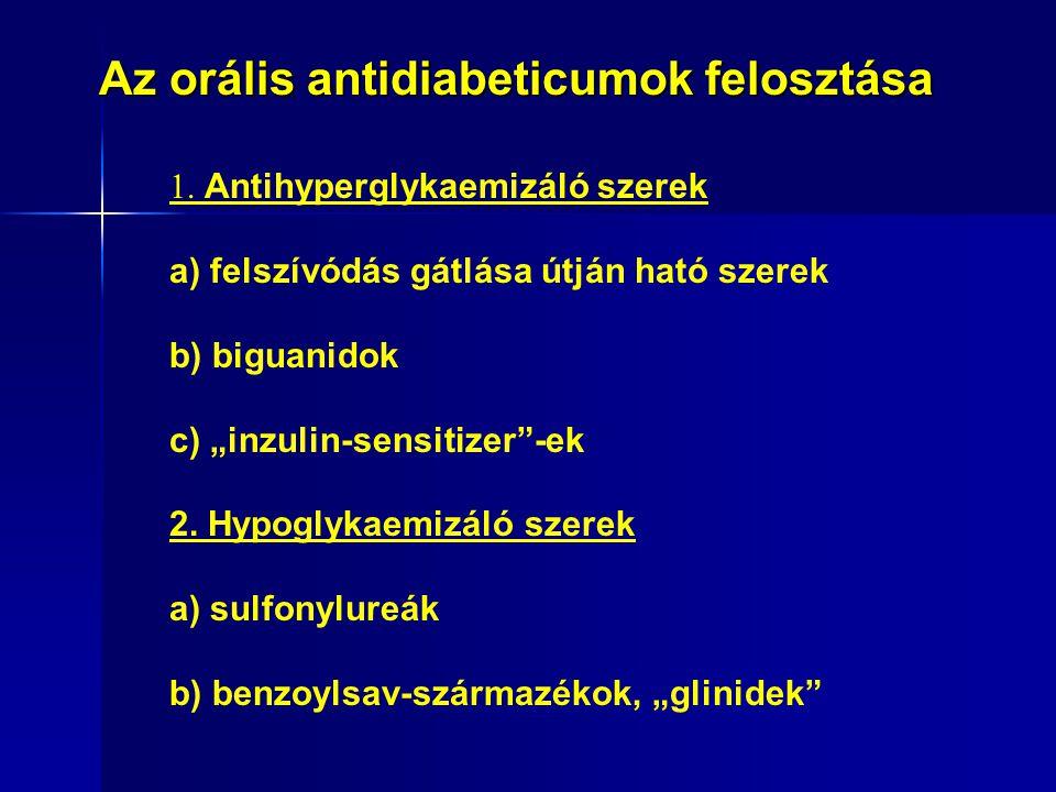 Az orális antidiabeticumok felosztása 1.