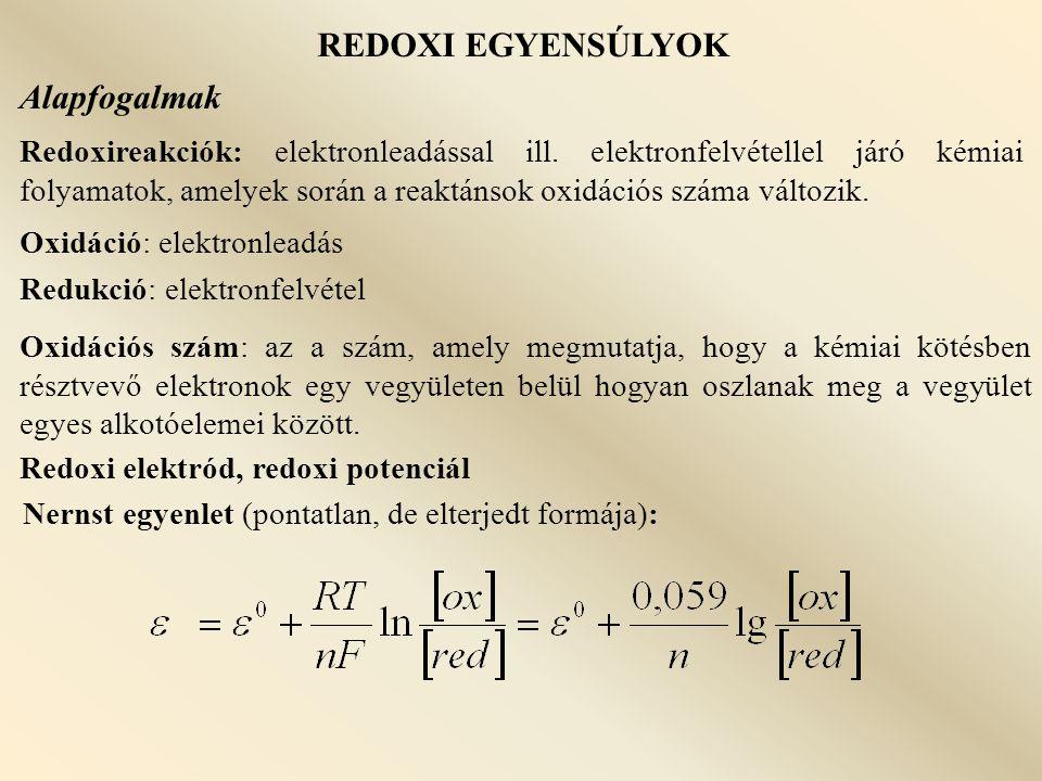 REDOXI EGYENSÚLYOK Permanganometria Br - -ionok meghatározása 2Br - +  Br 2 + 2e -  0 = 1,08 V Mn 2+ ionok meghatározása Volhard és Wolff szerint 2MnO 4 - + 3Mn 2+ + 7H 2 O  5MnO(OH) 2 + 4H + ZnO - savanyodás megakadályozása: megköti a képződő H + -t ZnSO 4 - megakadályozza a Mn(II)Mn(IV)O 3 képződését Vizek természetes oxigénigényének (KOI) meghatározása természetes vizek jellemzője, kettős visszaméréssel NO 2 - ionok meghatározása 2MnO 4 - + 5NO 2 - + 6H + = 2Mn 2+ + 5NO 3 - + 3H 2 O HNO 2 savas közeben bomlik, kettős visszamérés vagy fordított titrálás KMnO 4 felesleg, savanyítás redukció I - -dal, visszamérés Na 2 S 2 O 3 -mal 2MnO 4 - + 10I - + 16H + = Mn 2+ + 5I 2 + 8H 2 O