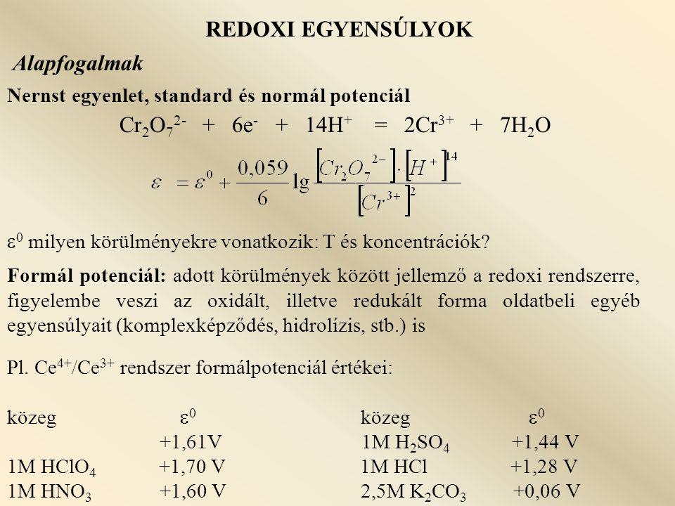 REDOXI EGYENSÚLYOK Kromatometria (a Cr VI rákkeltő hatású, alkalmazását kerüljük) Erősen savas közegben Cr 2 O 7 2- + 6e - + 14H +  2Cr 3+ + 7H 2 O  0 = 1,33 V Mérőoldat: K 2 Cr 2 O 7, közvetlen beméréssel készíthető, időben állandó.