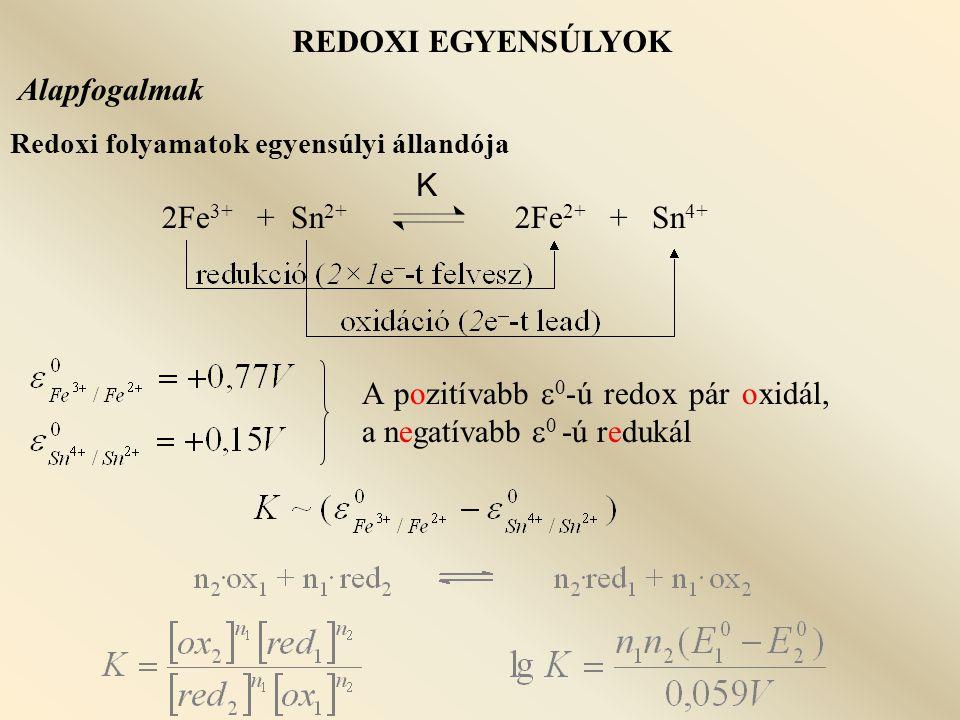 REDOXI EGYENSÚLYOK Bromatometria a BrO 3 - rákkeltő alkalmazását kerüljük Alapreakció BrO 3 - + 6e - + 6H +  Br - + 3H 2 O  0 = 1,42V Mellékreakciók Br - -ion jelenlétében: BrO 3 - + 5Br - + 6H +  3Br 2 + 3H 2 O Br 2 +2e -  2Br -  0 = 1,08V Savanyítás sósavval: BrO 3 - + 5Cl - + 6H +  BrCl + 2Cl 2 + 3H 2 O Cl 2 +2e -  2Cl -  0 = 1,40V Br - -ion és sósav együtt: BrO 3 - + 2Br - + 3Cl - + 6H +  3BrCl + 3H 2 O BrCl+2e -  Br - + Cl -  0 = 1,20V Indukált reakciók nem zavarnak, mert a közbülső oxidációs termé- kek gyors reakcióban elreagálnak a meghatározandó anyaggal.