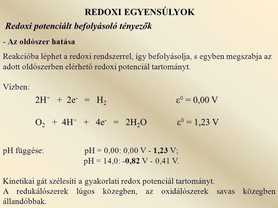 REDOXI EGYENSÚLYOK Jodometria - Redukciós mérések - összetett mérések (halogenidek, pszeudohalogenidek meghatározása) Br - és I - meghatározása egymás mellett Br -, I - + Cl 2 -os víz  IO 3 - + BrCl BrCl + Cl 2 kidesztillálása, majd: Cl 2 + CN -  ClCN + H 2 O  NH 4 HCO 3 BrCl + CN -  BrCN és: BrCN + 2I -  I 2 + Br - + CN - CN - és SCN - meghatározása egymás mellett CN -, SCN - + 1% H 3 BO 3  SCN - + HCN HCN kidesztillálása: Br 2 + CN - = BrCN + Br - SCN - + 4Br 2 + 4H 2 O = BrCN + SO 4 2- + =Br - + 8H +
