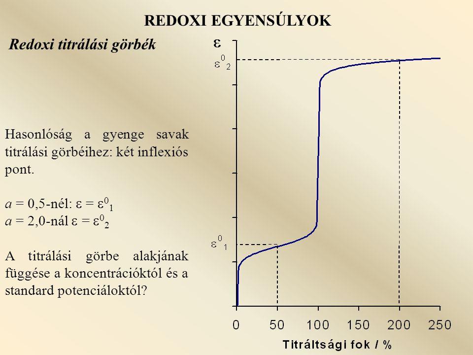 REDOXI EGYENSÚLYOK Jodometria I 2 + 2e -  2I -  0 = 0,62 V Vizes KI-os oldatban:I 2 + I -  I 3 - (K = 700) I 3 - + 2e -  3I -  0 = 0,54 V Közepes redoxipotenciálja alapján mind oxidimetriás, mind reduktometriás alkalmazása lehetséges: - a I - redukálja a 0,54 V-nál nagyobb  0 -ú redoxi rendszereket - a I 2 oxidálja a 0,54 V-nál kisebb  0 -ú redoxi rendszereket