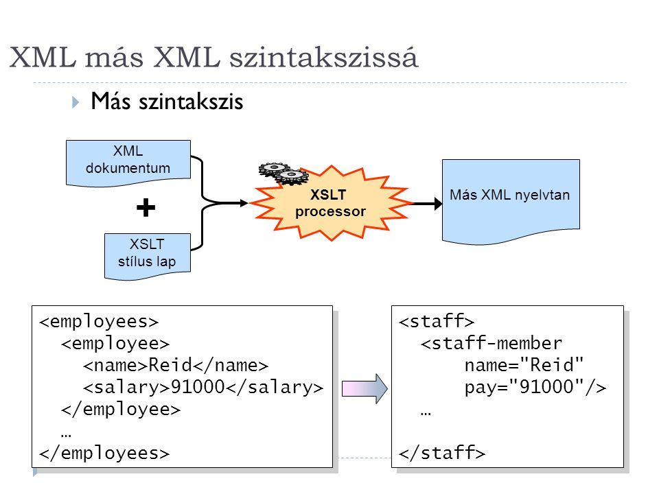 XML más XML szintakszissá 37  Más szintakszis XML dokumentum XSLT stílus lap + XSLT processor Más XML nyelvtan Reid 91000 … Reid 91000 … <staff-member name= Reid pay= 91000 /> … <staff-member name= Reid pay= 91000 /> …