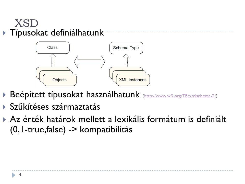 XSD 4  Típusokat definiálhatunk  Beépített típusokat használhatunk (http://www.w3.org/TR/xmlschema-2/)http://www.w3.org/TR/xmlschema-2/  Szűkítéses származtatás  Az érték határok mellett a lexikális formátum is definiált (0,1-true,false) -> kompatibilitás