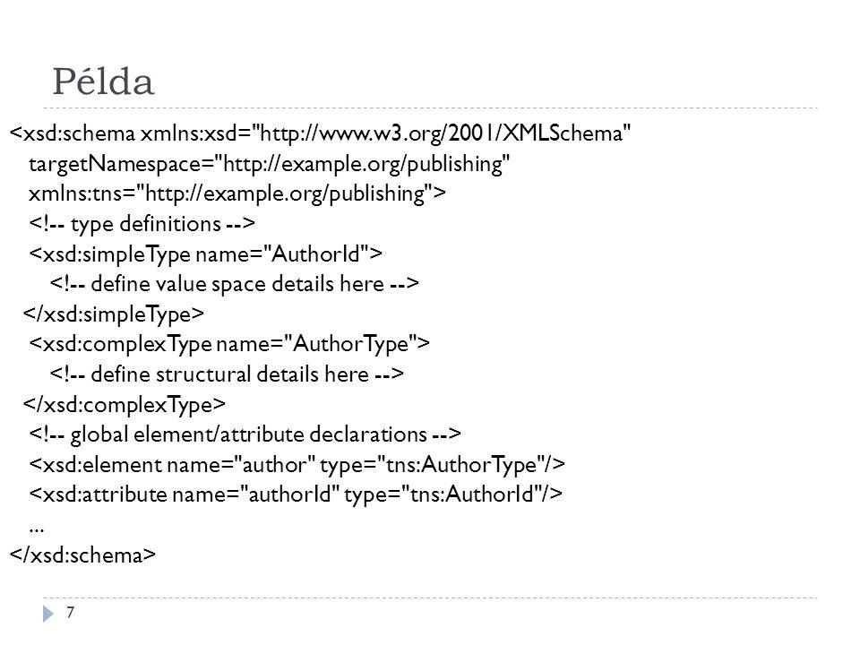 Példa 7 <xsd:schema xmlns:xsd= http://www.w3.org/2001/XMLSchema targetNamespace= http://example.org/publishing xmlns:tns= http://example.org/publishing >...