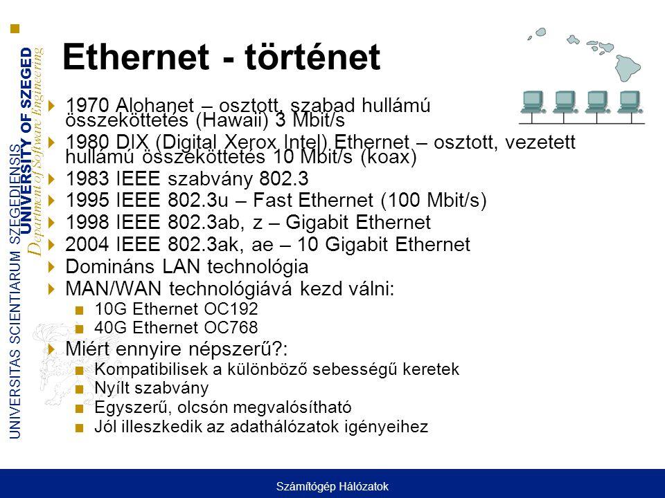 UNIVERSITY OF SZEGED D epartment of Software Engineering UNIVERSITAS SCIENTIARUM SZEGEDIENSIS Ethernet - történet  1970 Alohanet – osztott, szabad hu