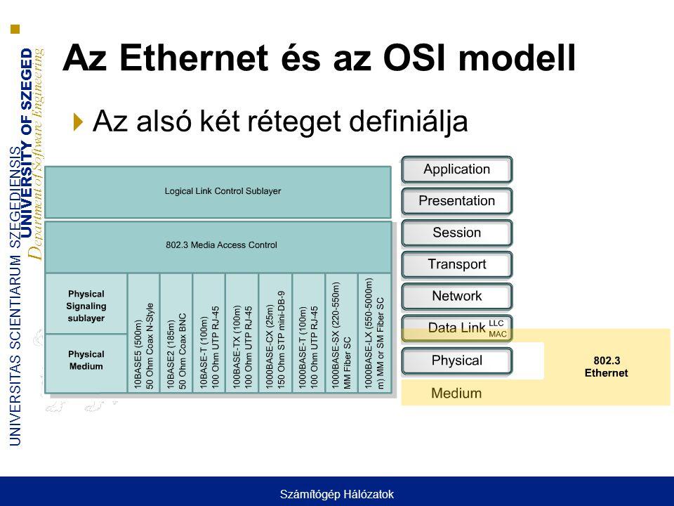 UNIVERSITY OF SZEGED D epartment of Software Engineering UNIVERSITAS SCIENTIARUM SZEGEDIENSIS Az Ethernet és az OSI modell  Az alsó két réteget defin