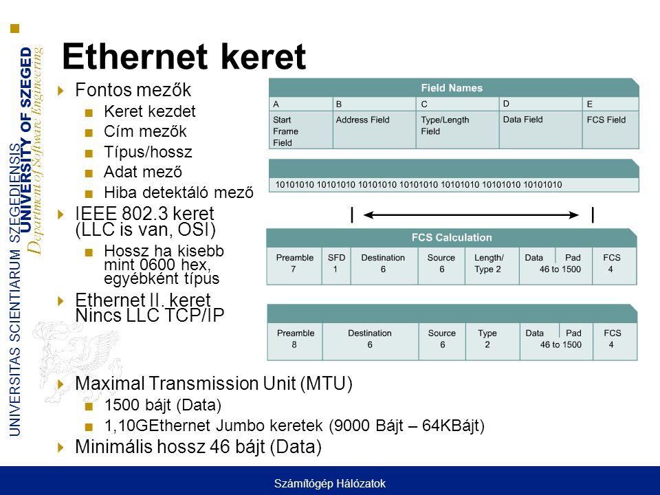 UNIVERSITY OF SZEGED D epartment of Software Engineering UNIVERSITAS SCIENTIARUM SZEGEDIENSIS Ethernet keret  Fontos mezők ■Keret kezdet ■Cím mezők ■