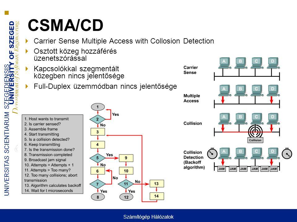UNIVERSITY OF SZEGED D epartment of Software Engineering UNIVERSITAS SCIENTIARUM SZEGEDIENSIS CSMA/CD  Carrier Sense Multiple Access with Collosion D