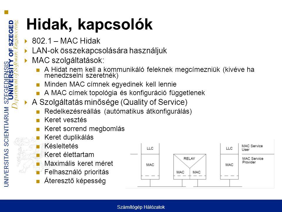 UNIVERSITY OF SZEGED D epartment of Software Engineering UNIVERSITAS SCIENTIARUM SZEGEDIENSIS Hidak, kapcsolók  802.1 – MAC Hidak  LAN-ok összekapcs
