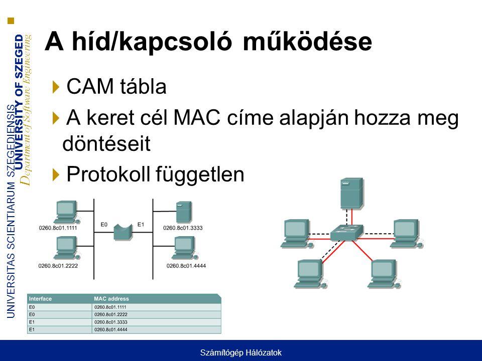 UNIVERSITY OF SZEGED D epartment of Software Engineering UNIVERSITAS SCIENTIARUM SZEGEDIENSIS A híd/kapcsoló működése  CAM tábla  A keret cél MAC cí
