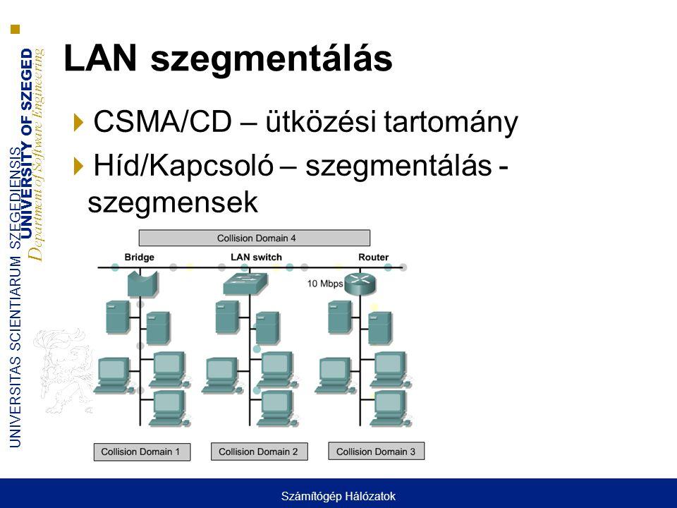 UNIVERSITY OF SZEGED D epartment of Software Engineering UNIVERSITAS SCIENTIARUM SZEGEDIENSIS LAN szegmentálás  CSMA/CD – ütközési tartomány  Híd/Ka