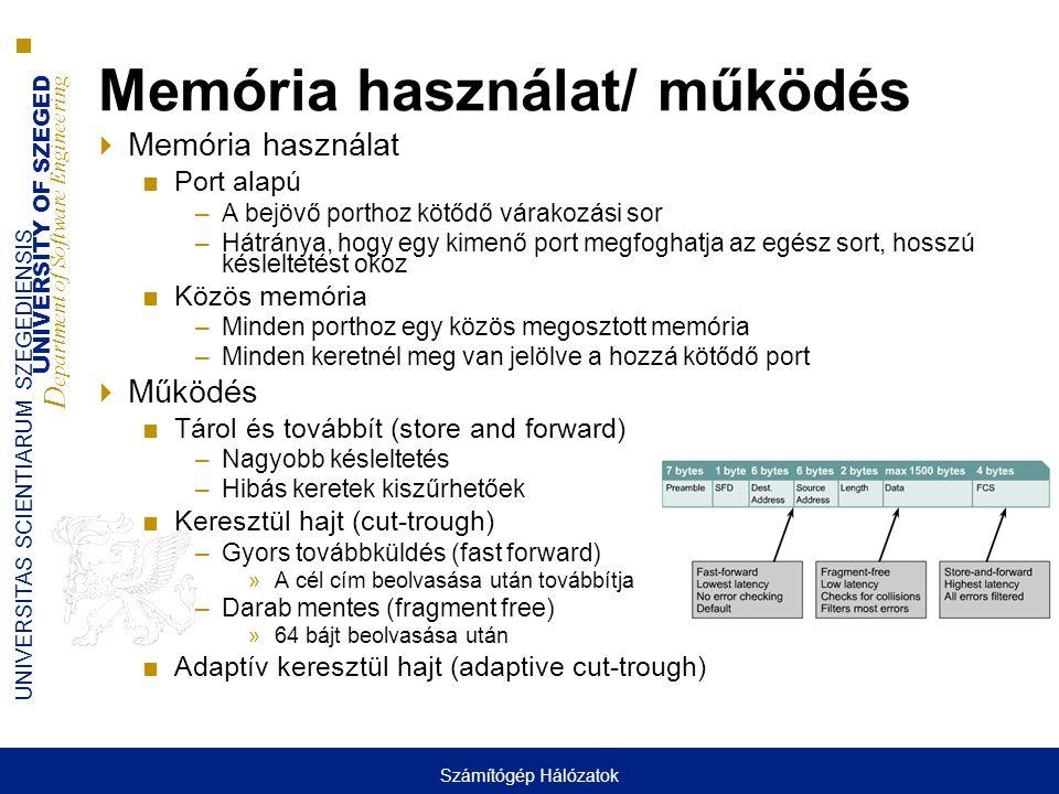 UNIVERSITY OF SZEGED D epartment of Software Engineering UNIVERSITAS SCIENTIARUM SZEGEDIENSIS Memória használat/ működés  Memória használat ■Port ala