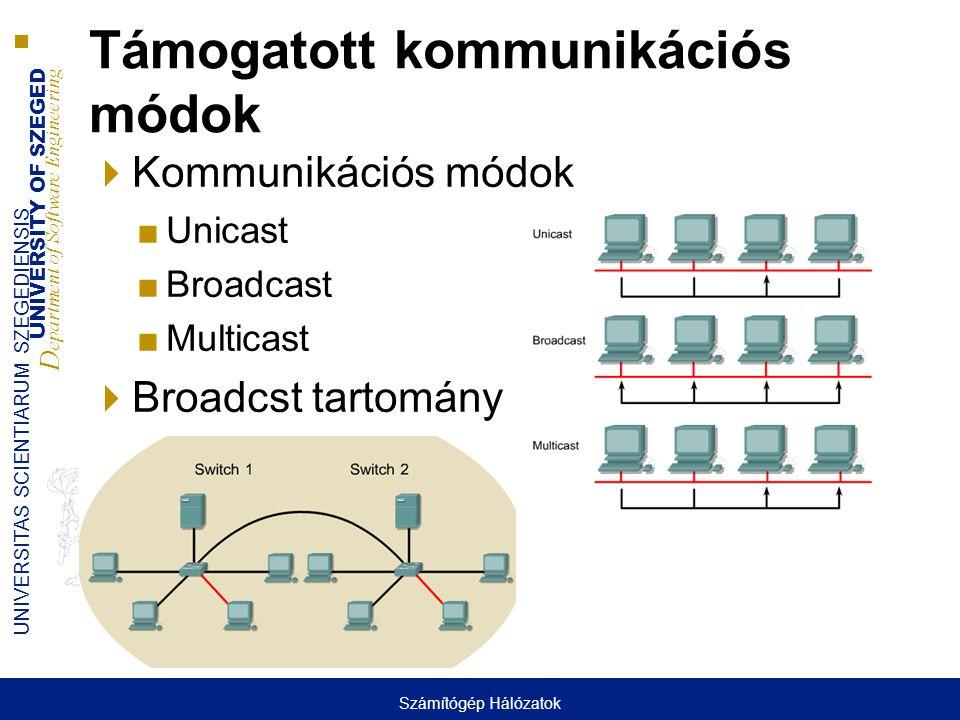 UNIVERSITY OF SZEGED D epartment of Software Engineering UNIVERSITAS SCIENTIARUM SZEGEDIENSIS Támogatott kommunikációs módok  Kommunikációs módok ■Un