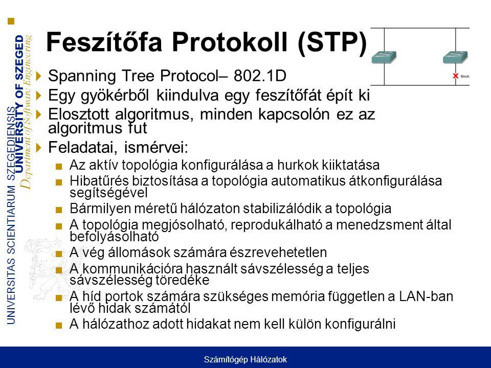 UNIVERSITY OF SZEGED D epartment of Software Engineering UNIVERSITAS SCIENTIARUM SZEGEDIENSIS Feszítőfa Protokoll (STP)  Spanning Tree Protocol– 802.