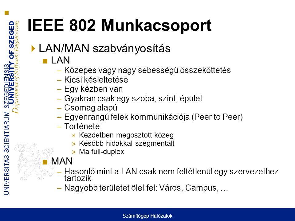UNIVERSITY OF SZEGED D epartment of Software Engineering UNIVERSITAS SCIENTIARUM SZEGEDIENSIS IEEE 802 LAN&MAN/RM  Az OSI modell alsó két rétegével foglalkozik Számítógép Hálózatok