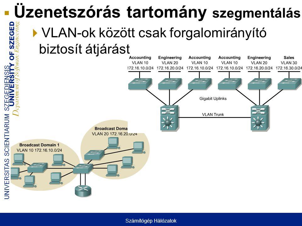 UNIVERSITY OF SZEGED D epartment of Software Engineering UNIVERSITAS SCIENTIARUM SZEGEDIENSIS Üzenetszórás tartomány szegmentálás  VLAN-ok között csa