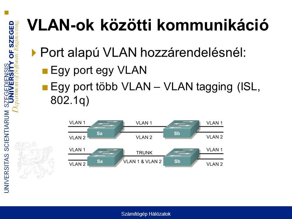 UNIVERSITY OF SZEGED D epartment of Software Engineering UNIVERSITAS SCIENTIARUM SZEGEDIENSIS VLAN-ok közötti kommunikáció  Port alapú VLAN hozzárend
