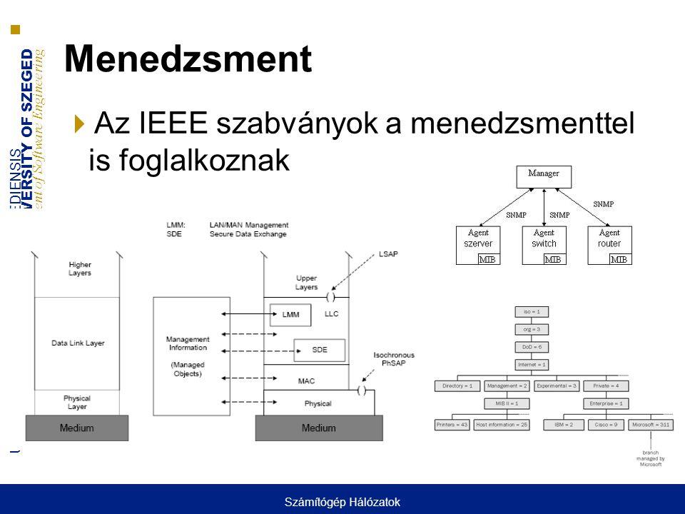 UNIVERSITY OF SZEGED D epartment of Software Engineering UNIVERSITAS SCIENTIARUM SZEGEDIENSIS RSTP Fogalmak  Híd típusok ■Gyökér híd (a feszítőfa gyökere, a legnagyobb prioritású (legkisebb)) ■Kijelölt híd (egy csomópont a feszítőfában, egy LAN egyetlen kapcsolata)  Port állapotok ■Eldobó ■Tanuló (átmeneti) ■Továbbító (részt vesz az aktív topológiában)  Port típusok ■Alternatív (Egy másik hídtól kap jobb információt) ■Tartalék (Ha a híd kijelölt híd egy adott LAN-hoz és a port ehhez a LAN-hoz kapcsolódik) ■Kijelölt port (az adott LAN gyökér híd felé vezető portja) ■Gyökér port (az adott híd gyökér híd felé vezető portja) Számítógép Hálózatok