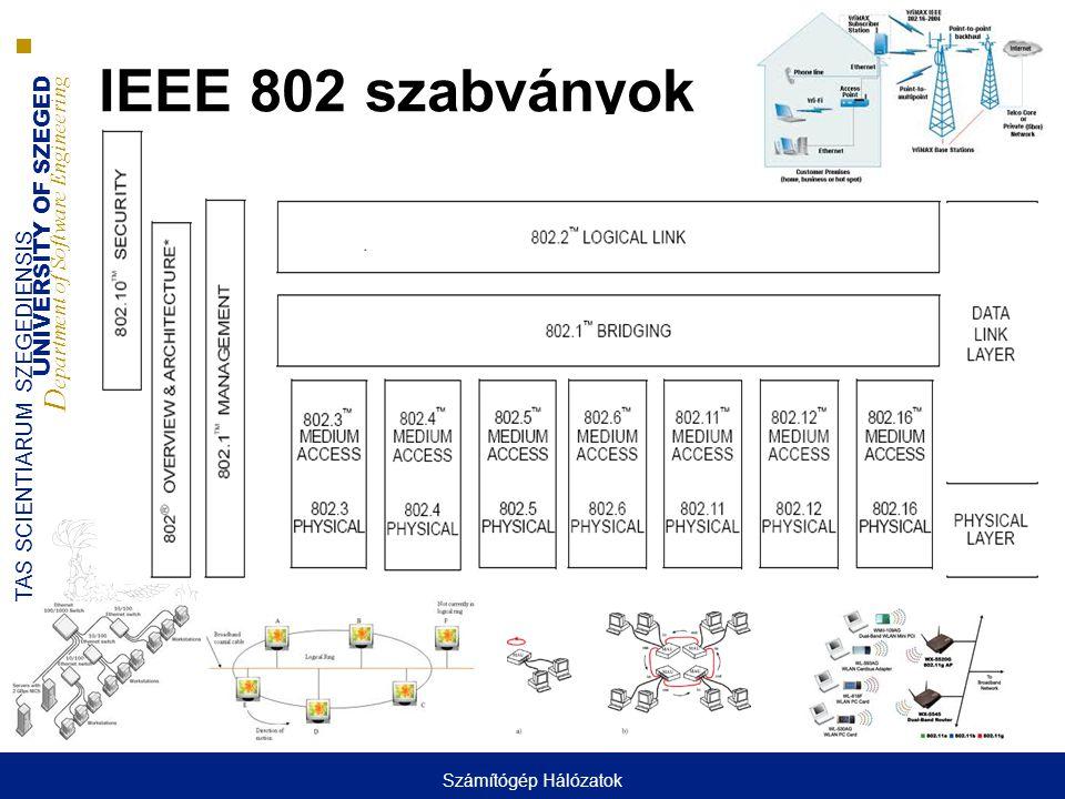 UNIVERSITY OF SZEGED D epartment of Software Engineering UNIVERSITAS SCIENTIARUM SZEGEDIENSIS RSTP kézfogás hullám  Az időzítők helyett kommunikáció Számítógép Hálózatok