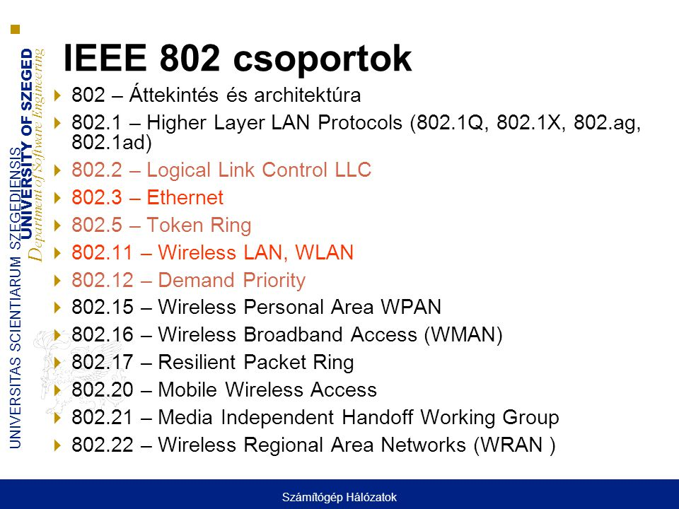 UNIVERSITY OF SZEGED D epartment of Software Engineering UNIVERSITAS SCIENTIARUM SZEGEDIENSIS IEEE 802 csoportok  802 – Áttekintés és architektúra 