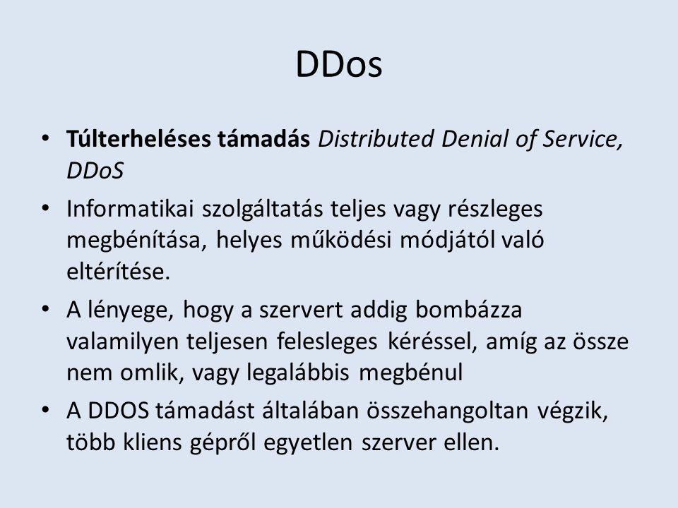 DDos Túlterheléses támadás Distributed Denial of Service, DDoS Informatikai szolgáltatás teljes vagy részleges megbénítása, helyes működési módjától való eltérítése.