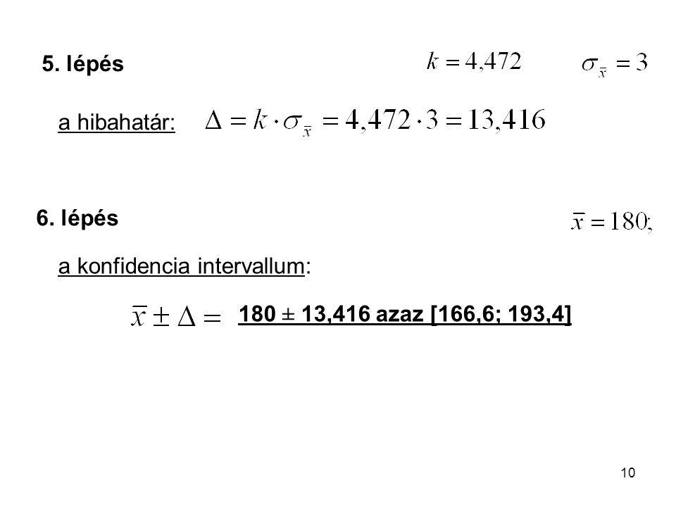 10 180 ± 13,416 azaz [166,6; 193,4] a hibahatár: 5. lépés 6. lépés a konfidencia intervallum: