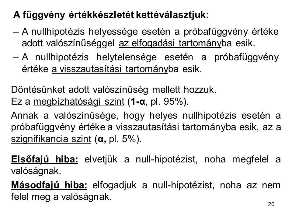 20 A függvény értékkészletét kettéválasztjuk: –A nullhipotézis helyessége esetén a próbafüggvény értéke adott valószínűséggel az elfogadási tartományb