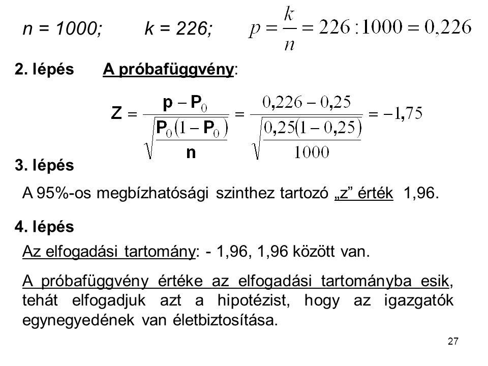 """27 n = 1000; k = 226; A próbafüggvény: A 95%-os megbízhatósági szinthez tartozó """"z"""" érték 1,96. Az elfogadási tartomány: - 1,96, 1,96 között van. A pr"""