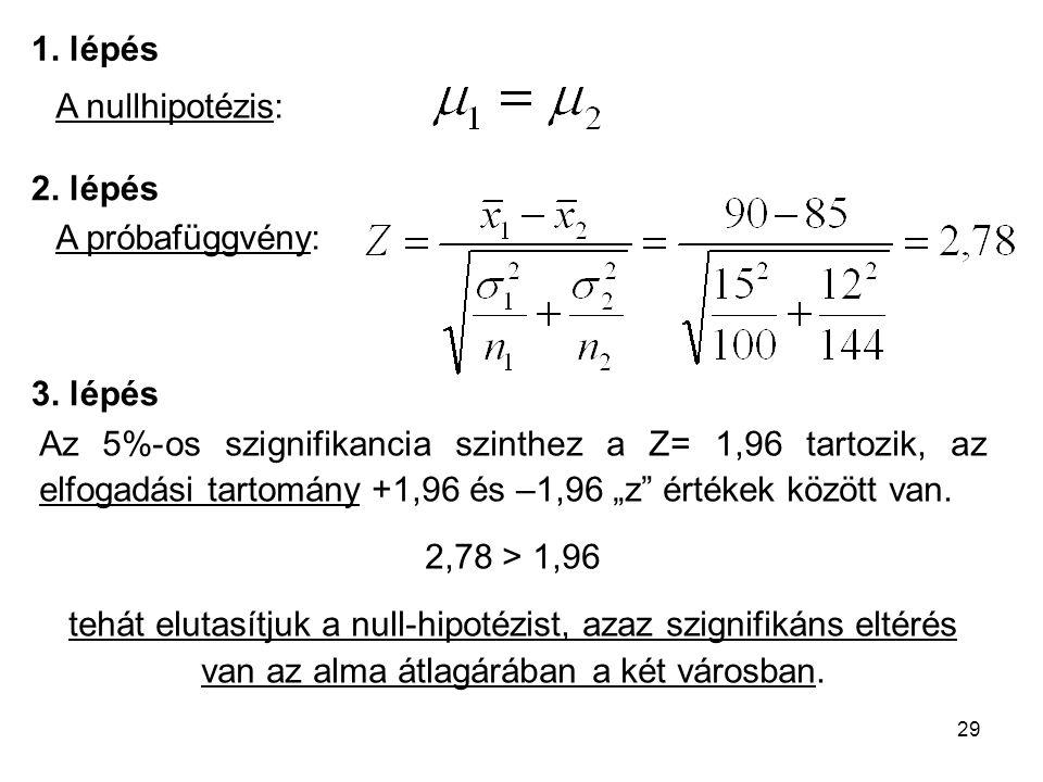 """29 Az 5%-os szignifikancia szinthez a Z= 1,96 tartozik, az elfogadási tartomány +1,96 és –1,96 """"z"""" értékek között van. 2,78 > 1,96 tehát elutasítjuk a"""