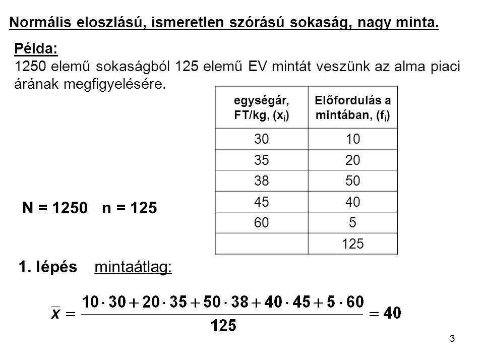 3 Példa: 1250 elemű sokaságból 125 elemű EV mintát veszünk az alma piaci árának megfigyelésére. egységár, FT/kg, (x i ) Előfordulás a mintában, (f i )