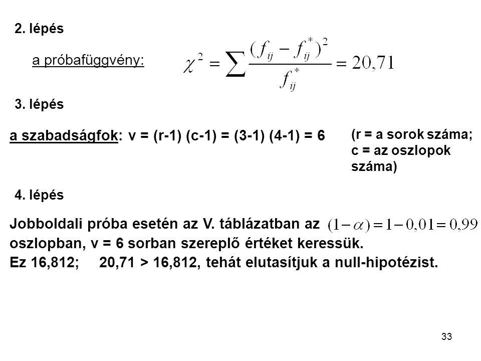 33 a szabadságfok: v = (r-1) (c-1) = (3-1) (4-1) = 6 Jobboldali próba esetén az V. táblázatban az oszlopban, v = 6 sorban szereplő értéket keressük. E