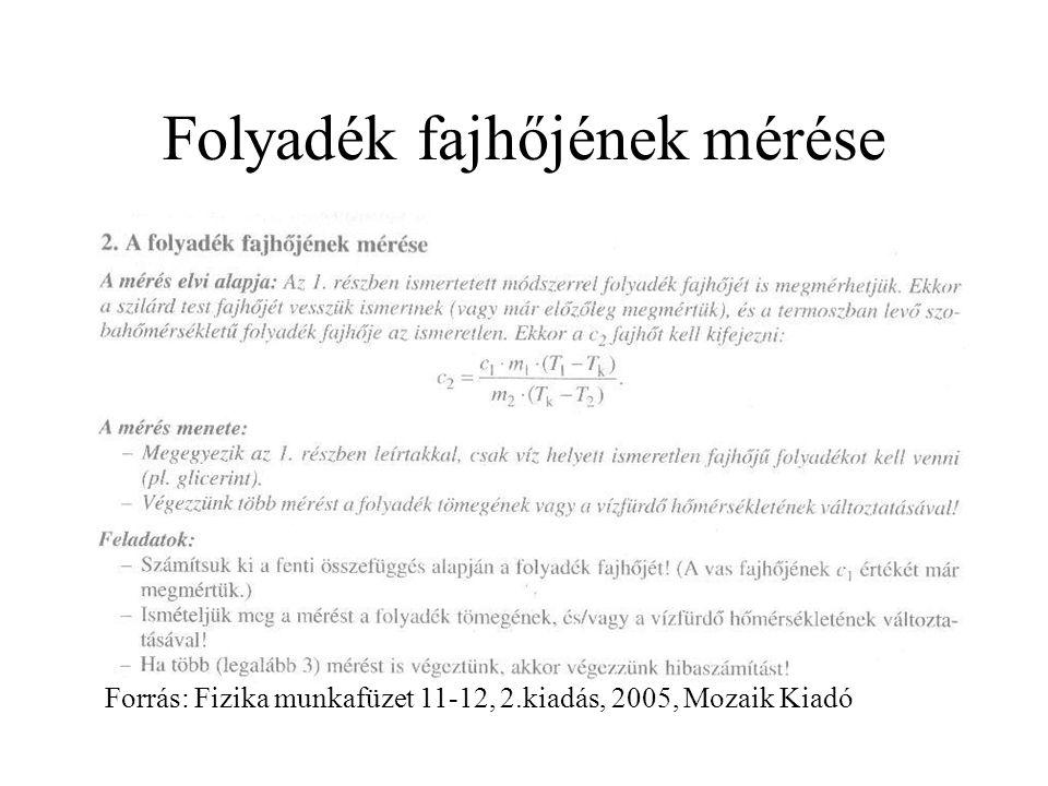 Folyadék fajhőjének mérése Forrás: Fizika munkafüzet 11-12, 2.kiadás, 2005, Mozaik Kiadó