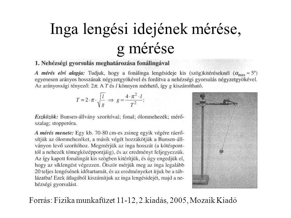 Inga lengési idejének mérése, g mérése Forrás: Fizika munkafüzet 11-12, 2.kiadás, 2005, Mozaik Kiadó